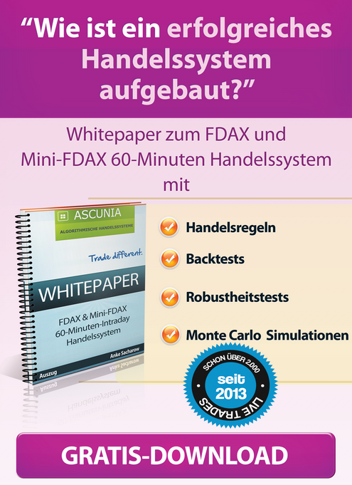 Whitepaper FDAX Mini FDAX