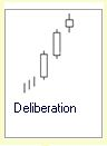 Candlestick Formation :: 3 Kerzen :: Deliberation :: bearish