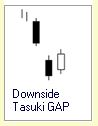 Candlestick Formation :: 3 Kerzen :: Downside Tasuki GAP :: bearish