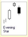 Candlestick Formation :: 3 Kerzen :: Evening Star :: bearish