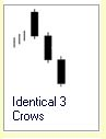 Candlestick Formation :: 3 Kerzen :: Identical Three Crows :: bearish