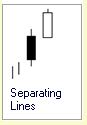 Candlestick Formation :: Seperating Lines :: Uptrend