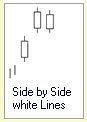 Candlestick Formation :: Side by Side white Lines :: Aufwaertstrend