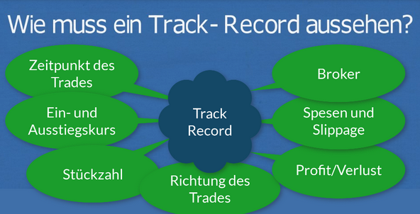 Track Record Trading :: Bestandteile