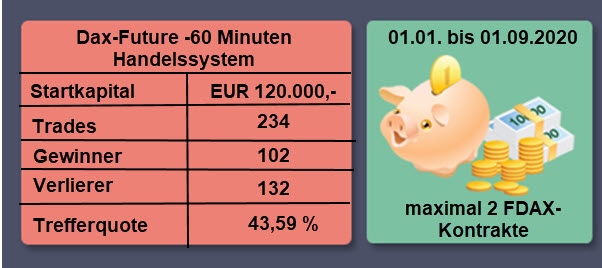Trading Steuer