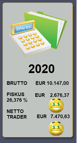 Trinkgeld Versteuern 2021